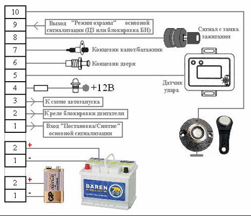 Как подключается датчик объема автомобильный к сигнализации